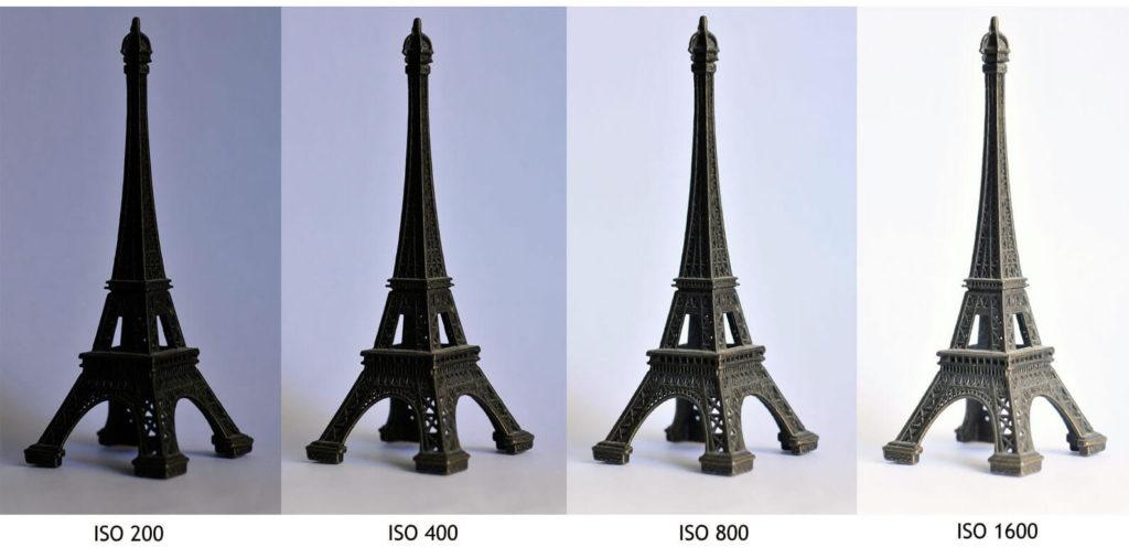 3 Pilares da Fotografia Digital ISO