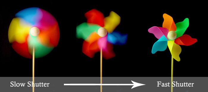 3 pilares da fotografia velocidade do obturador